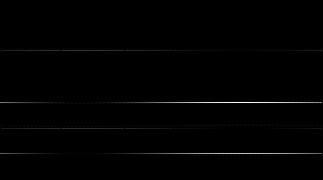 出会い系サイト利用料金表一覧